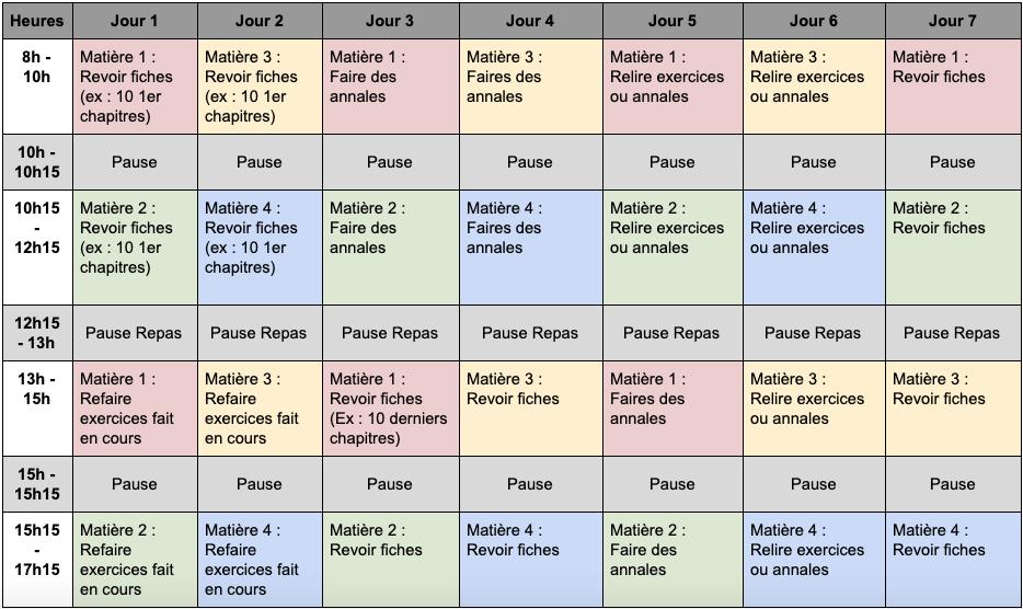 Exemple de planning de résivion pour le DCG
